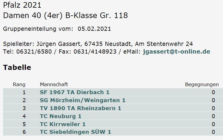Frauen 40 der SG TC Weingarten/TV Mörzheim